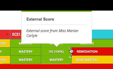 Hover External Score
