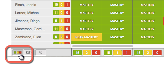 Tracker Show Mastery For Each Student